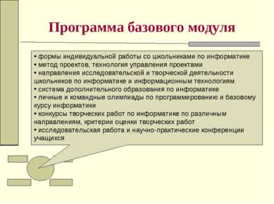 Программа базового модуля формы индивидуальной работы со школьниками по инфор...