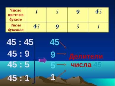 45 : 45 45 : 9 45 : 5 45 : 1 45 9 5 1 Делители числа 45