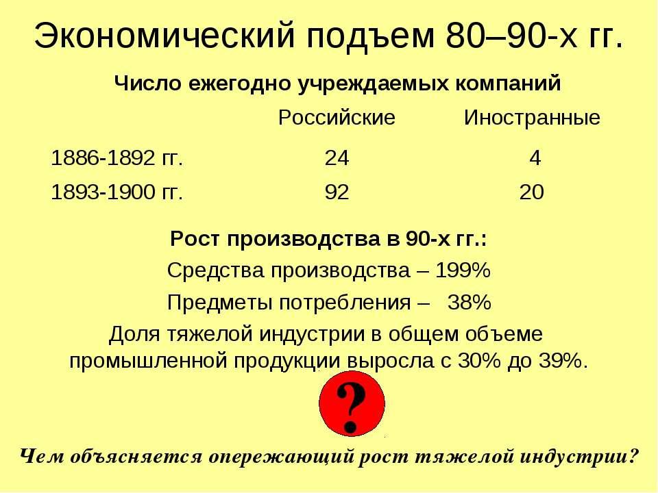Экономический подъем 80–90-х гг. Рост производства в 90-х гг.: Средства произ...