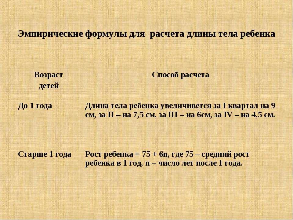 Эмпирические формулы для расчета длины тела ребенка