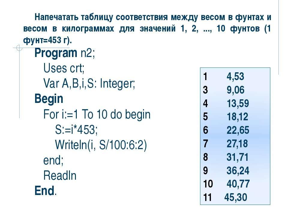 Напечатать таблицу соответствия между весом в фунтах и весом в килограммах дл...