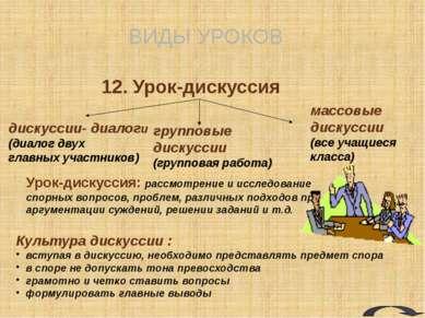 ВИДЫ УРОКОВ 13. Урок-консультация (целенаправленная работа не только по ликви...