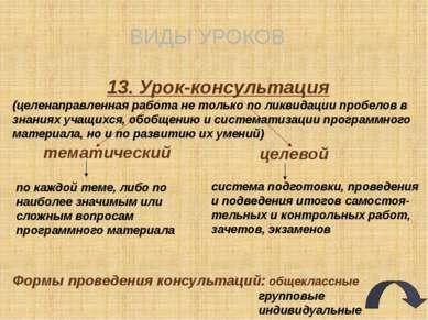 ВИДЫ УРОКОВ 14. Интегрированный урок (межпредметный) предполагает: усиление м...