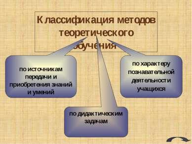 Классификация методов обучения по источникам передачи и приобретения знаний и...