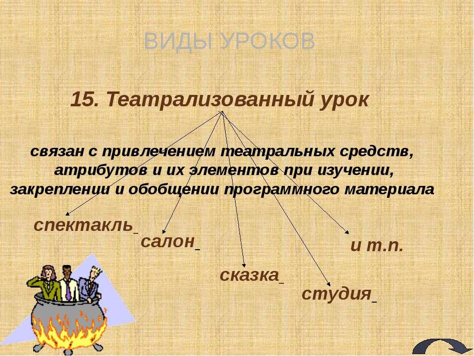 ВИДЫ УРОКОВ 16. Урок-соревнование Основа урока: состязания команд при ответах...