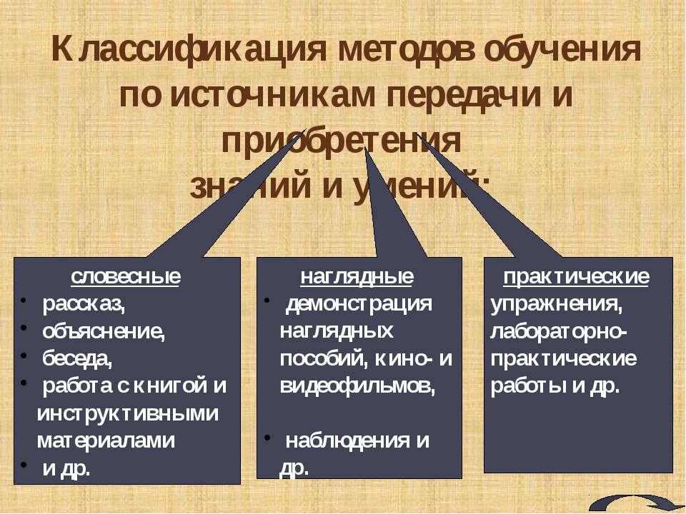 Классификация методов обучения по дидактическим задачам: приобретения знаний ...