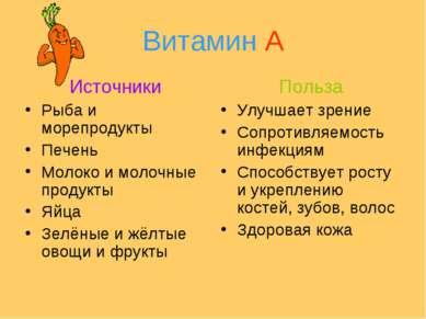 Витамин А Источники Рыба и морепродукты Печень Молоко и молочные продукты Яйц...