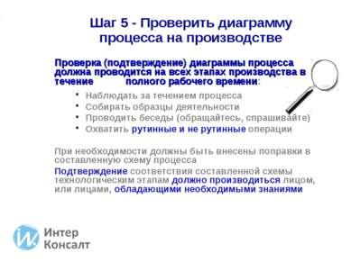 Проверка (подтверждение) диаграммы процесса должна проводится на всех этапах ...