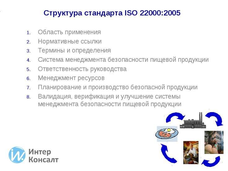 Область применения Область применения Нормативные ссылки Термины и определени...