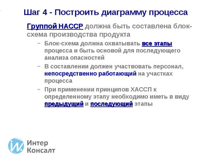 Группой НАССР должна быть составлена блок-схема производства продукта Группой...