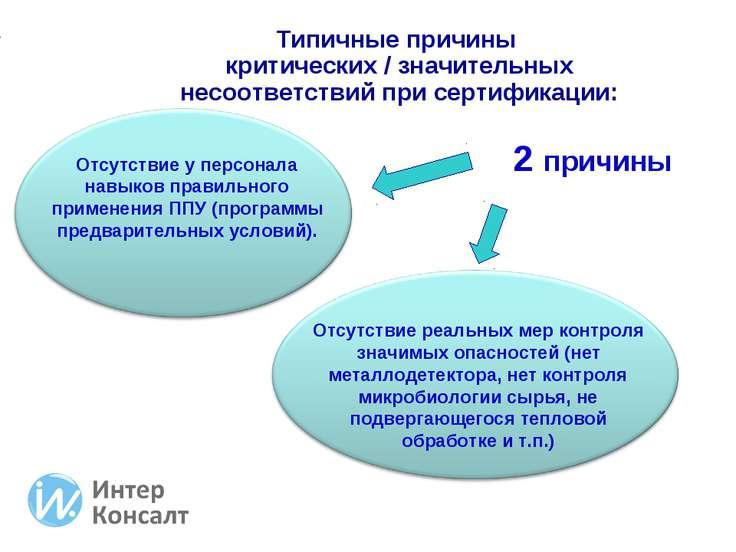 Отсутствие реальных мер контроля значимых опасностей (нет металлодетектора, н...