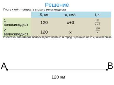 Решение Пусть х км/ч – скорость второго велосипедиста Известно, что второй ве...