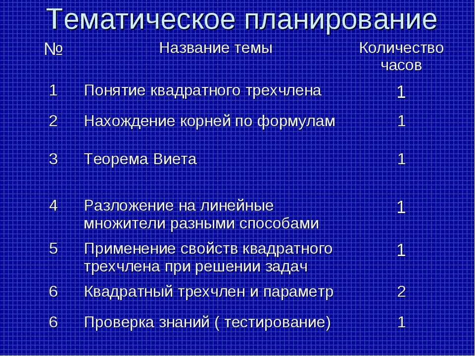 Тематическое планирование № Название темы Количество часов 1 Понятие квадратн...