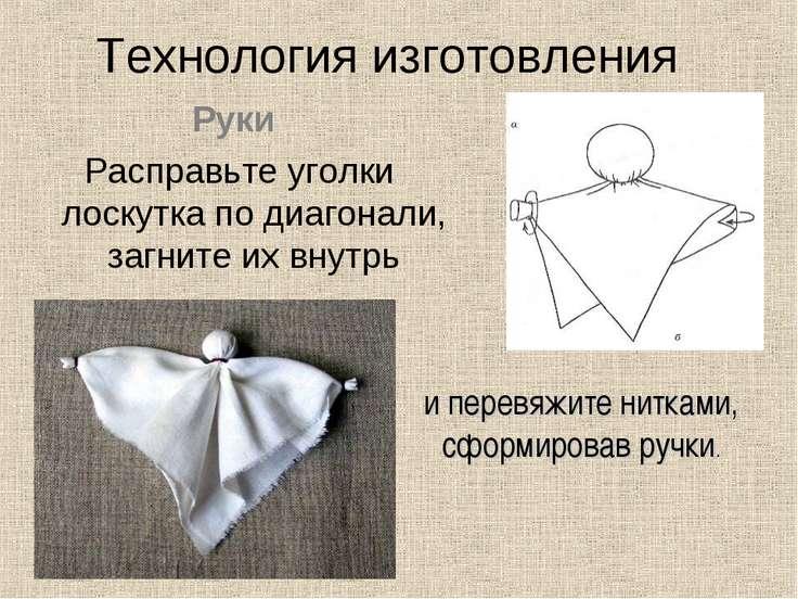 Технология изготовления Руки Расправьте уголки лоскутка по диагонали, загните...