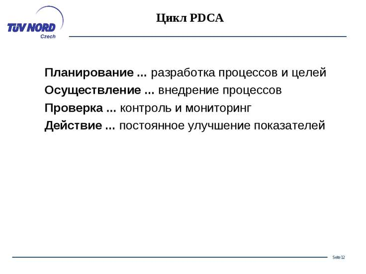 Цикл PDCA Планирование ... разработка процессов и целей Осуществление ... вне...