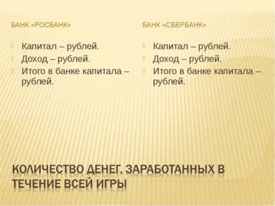 БАНК «РОСБАНК» БАНК «СБЕРБАНК» Капитал – рублей. Доход – рублей. Итого в банк...