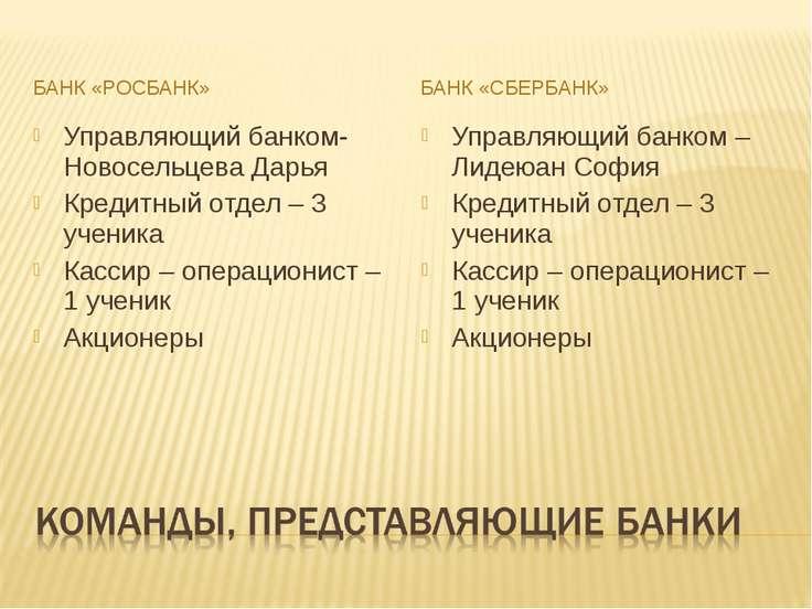 БАНК «РОСБАНК» БАНК «СБЕРБАНК» Управляющий банком- Новосельцева Дарья Кредитн...