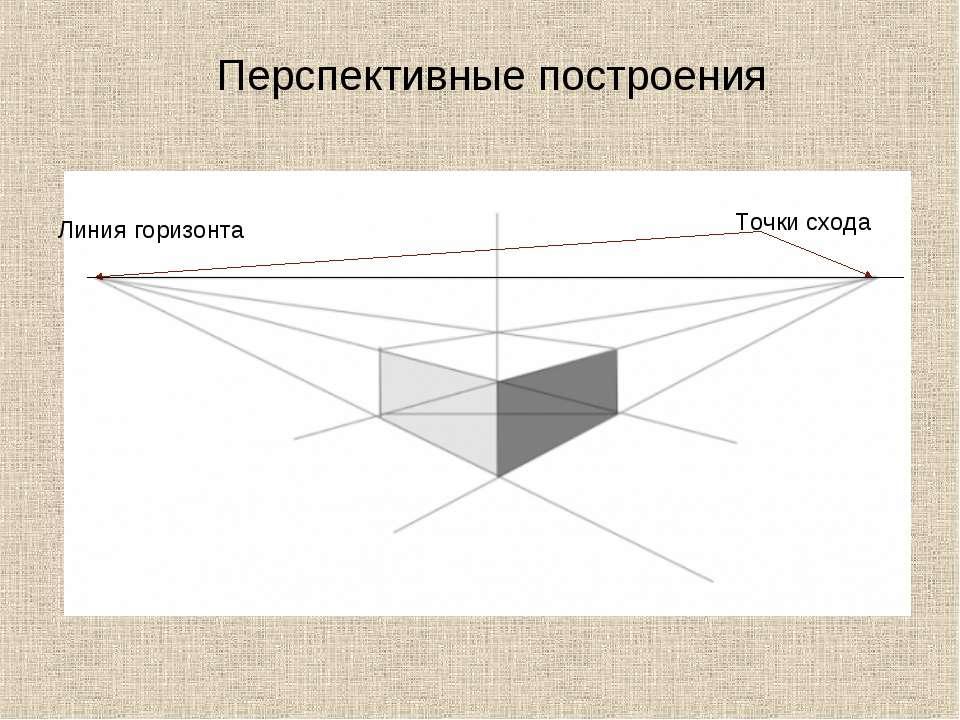 Перспективные построения Линия горизонта Точки схода