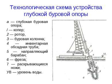 Технологическая схема устройства глубокой буровой опоры а — глубокая буровая ...