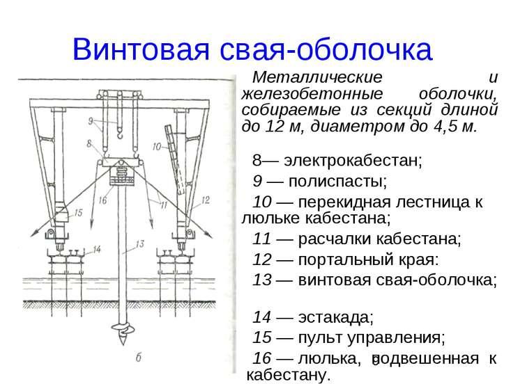 Винтовая свая-оболочка Металлические и железобетонные оболочки, собираемые из...