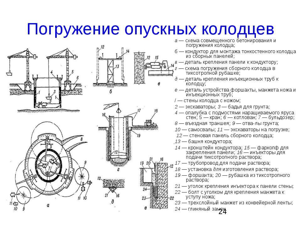 Погружение опускных колодцев а — схема совмещенного бетонирования и погружени...