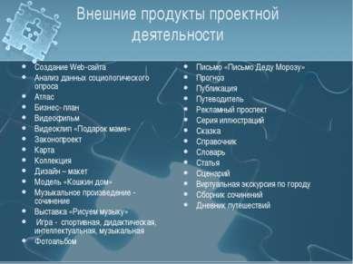 Внешние продукты проектной деятельности Создание Web-сайта Анализ данных соци...