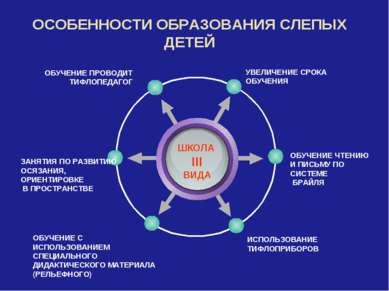ОСОБЕННОСТИ ОБРАЗОВАНИЯ СЛЕПЫХ ДЕТЕЙ ШКОЛА III ВИДА УВЕЛИЧЕНИЕ СРОКА ОБУЧЕНИЯ...