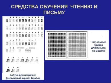 СРЕДСТВА ОБУЧЕНИЯ ЧТЕНИЮ И ПИСЬМУ Азбука для незрячих (рельефный шрифт Брайля...