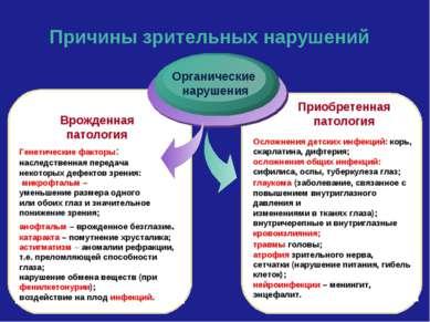 Причины зрительных нарушений Врожденная патология Приобретенная патология Ген...