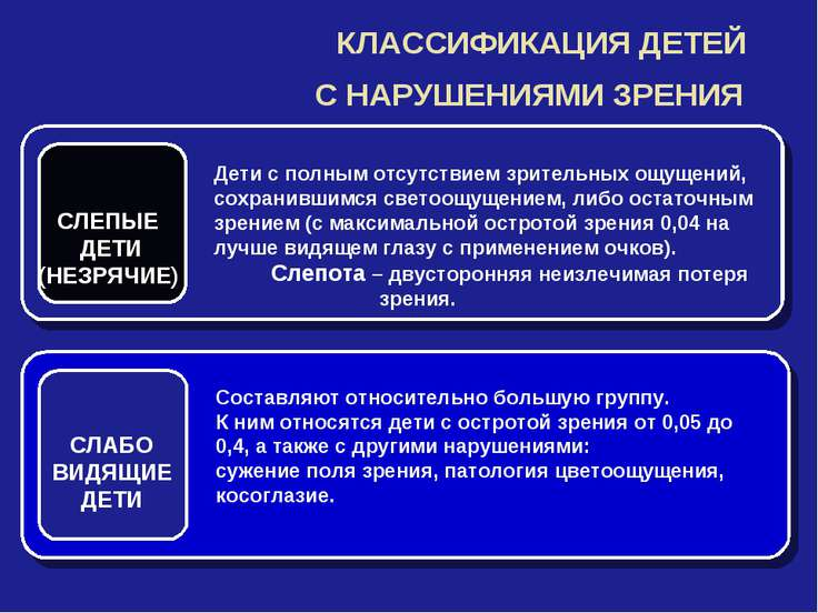 КЛАССИФИКАЦИЯ ДЕТЕЙ С НАРУШЕНИЯМИ ЗРЕНИЯ