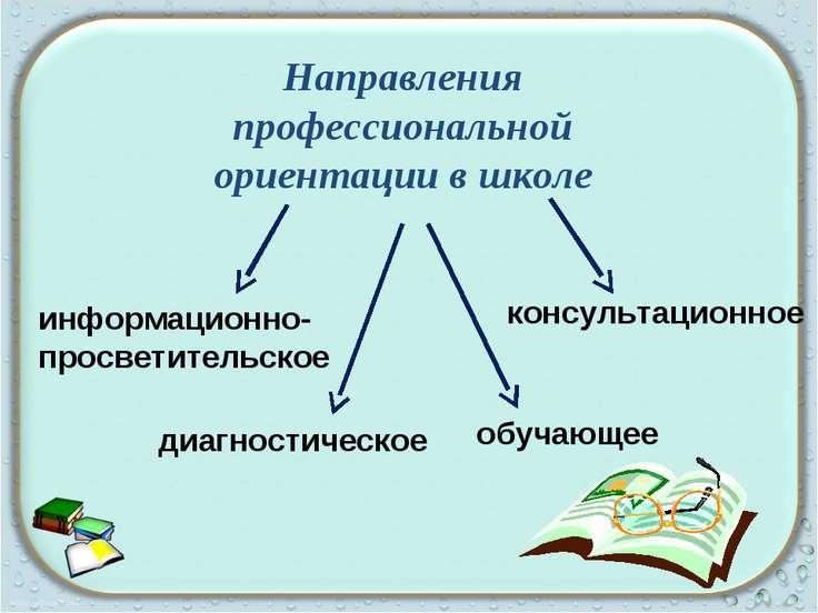 Направления профессиональной ориентации в школе информационно- просветительск...