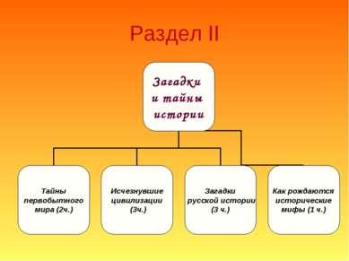 Раздел II