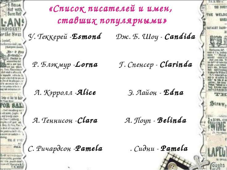«Список писателей и имен, ставших популярными» У. Теккерей -Esmond Дж. Б. Шоу...