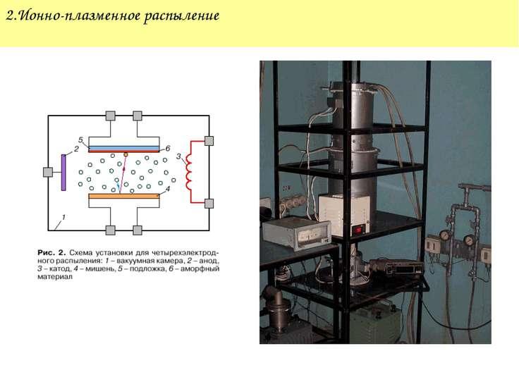 2.Ионно-плазменное распыление