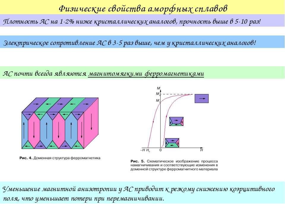 Физические свойства аморфных сплавов Плотность АС на 1-2% ниже кристаллически...