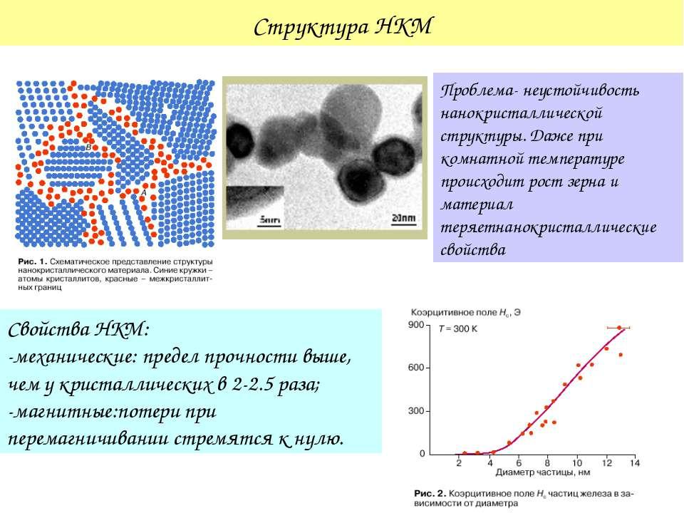 Структура НКМ Свойства НКМ: -механические: предел прочности выше, чем у крист...