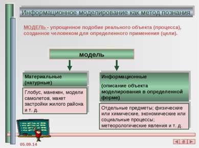 Информационное моделирование как метод познания МОДЕЛЬ - упрощенное подобие р...