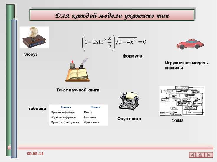 Для каждой модели укажите тип глобус Текст научной книги Игрушечная модель ма...
