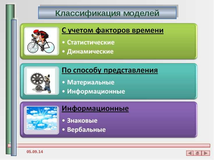 Классификация моделей *