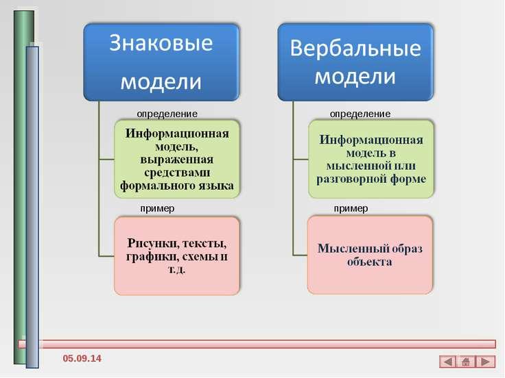 определение определение пример пример *