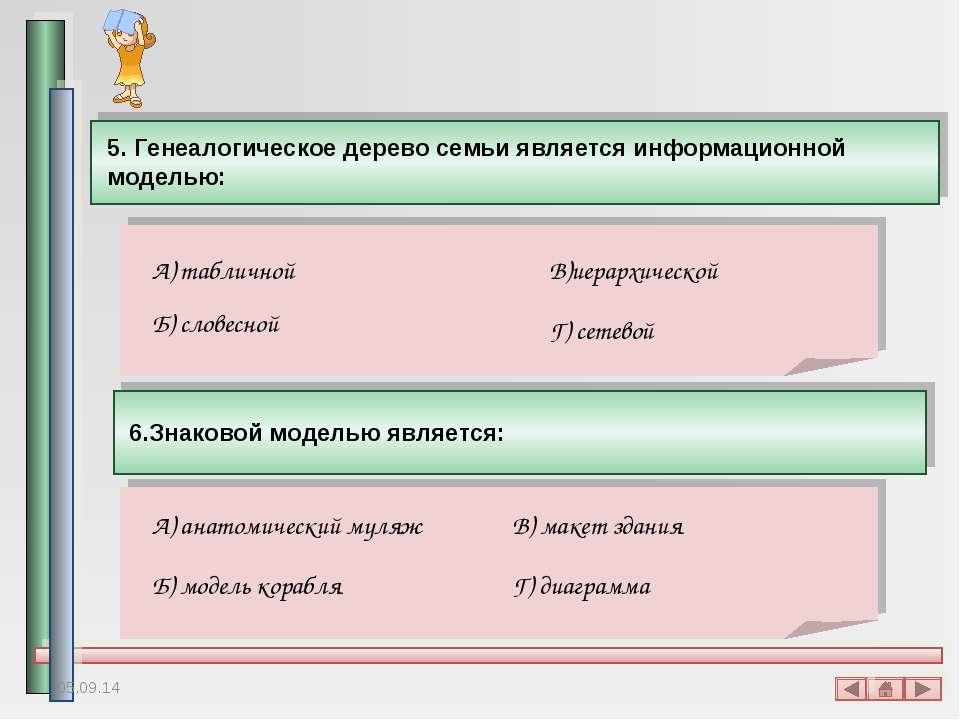 5. Генеалогическое дерево семьи является информационной моделью: А) табличной...