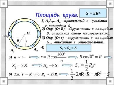 Площадь круга. А1 А2 Ап А1А2…Ап – правильный п – угольник с площадью Sn. Окр....