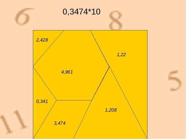 0,3474*10 4,961 1,208 3,474 0,341 2,428 1,22