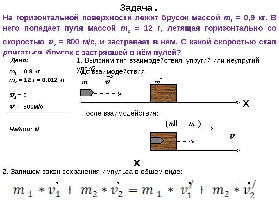 Задача . На горизонтальной поверхности лежит брусок массой m1 = 0,9 кг. В нег...
