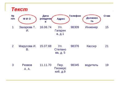 Текст Ф И О Адрес Должность № п/п Дата рождения Телефон Стаж 1 Захарова Т. И....