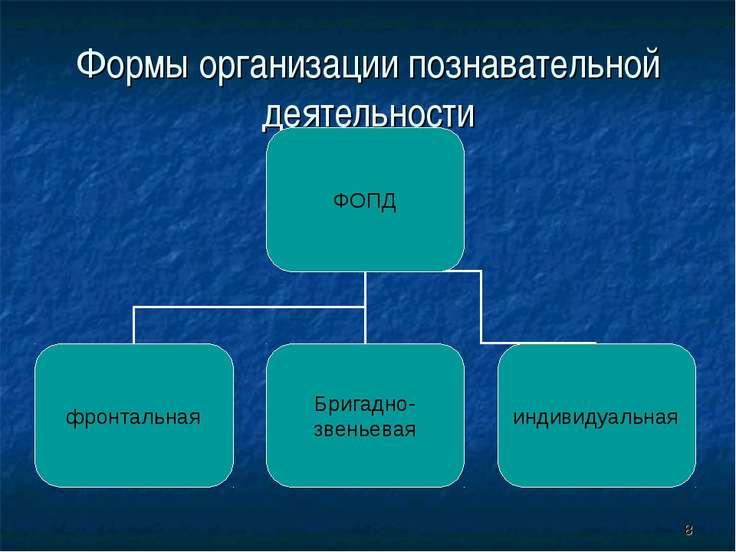 * Формы организации познавательной деятельности