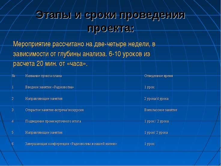 Этапы и сроки проведения проекта: Мероприятие рассчитано на две-четыре недели...