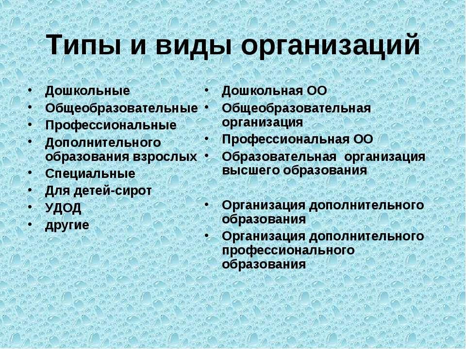 Типы и виды организаций Дошкольные Общеобразовательные Профессиональные Допол...