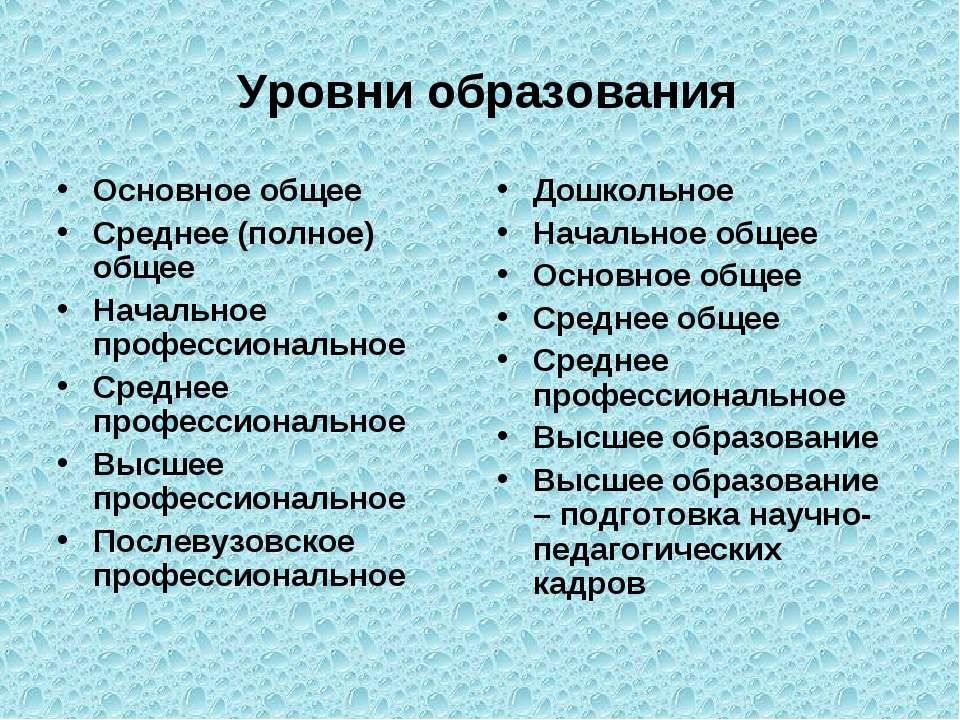 Уровни образования Основное общее Среднее (полное) общее Начальное профессион...