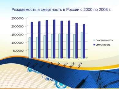 Рождаемость и смертность в России с 2000 по 2008 г. *